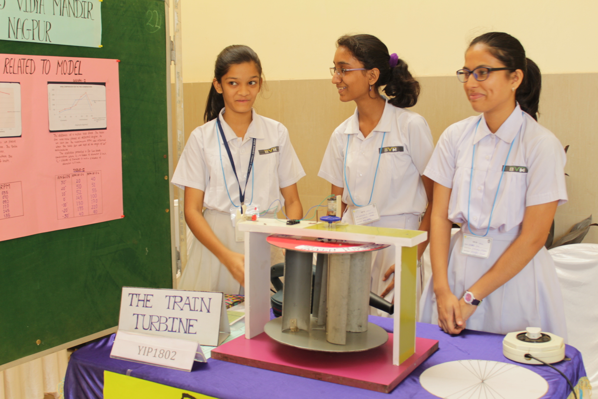 Young Innovators Spread Wings @IITKgp
