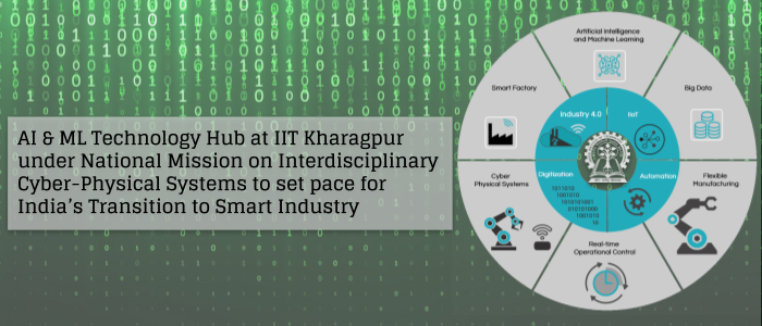 AI4ICPS Setting Pace for India's Transition to Smart Industry Hub