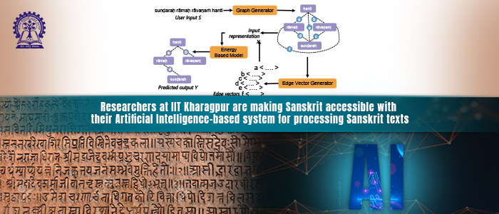 Making Sanskrit Accessible through AI-based Text Processing